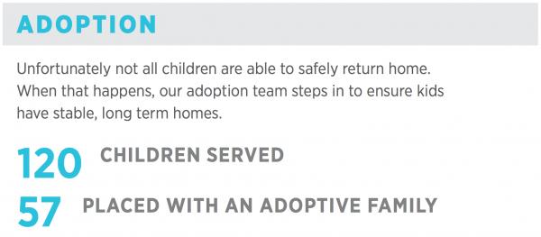 adoption-impact-report