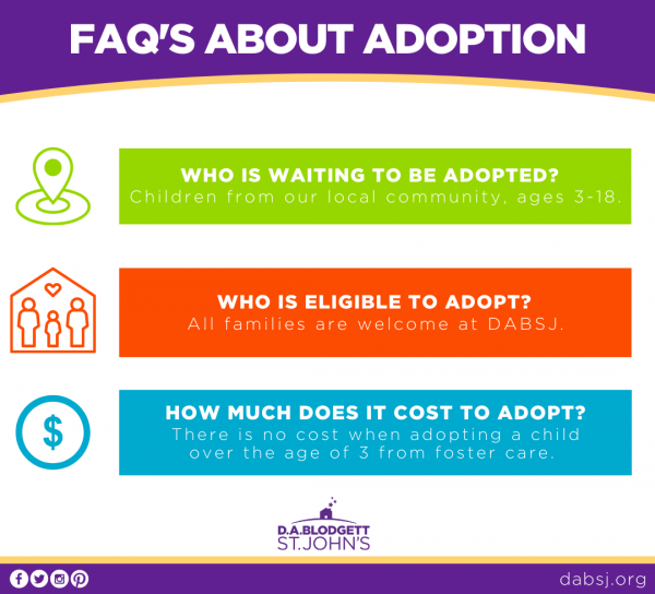 faqs about adoption